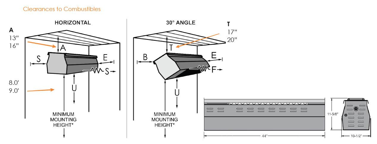 bistroSchwank diagram